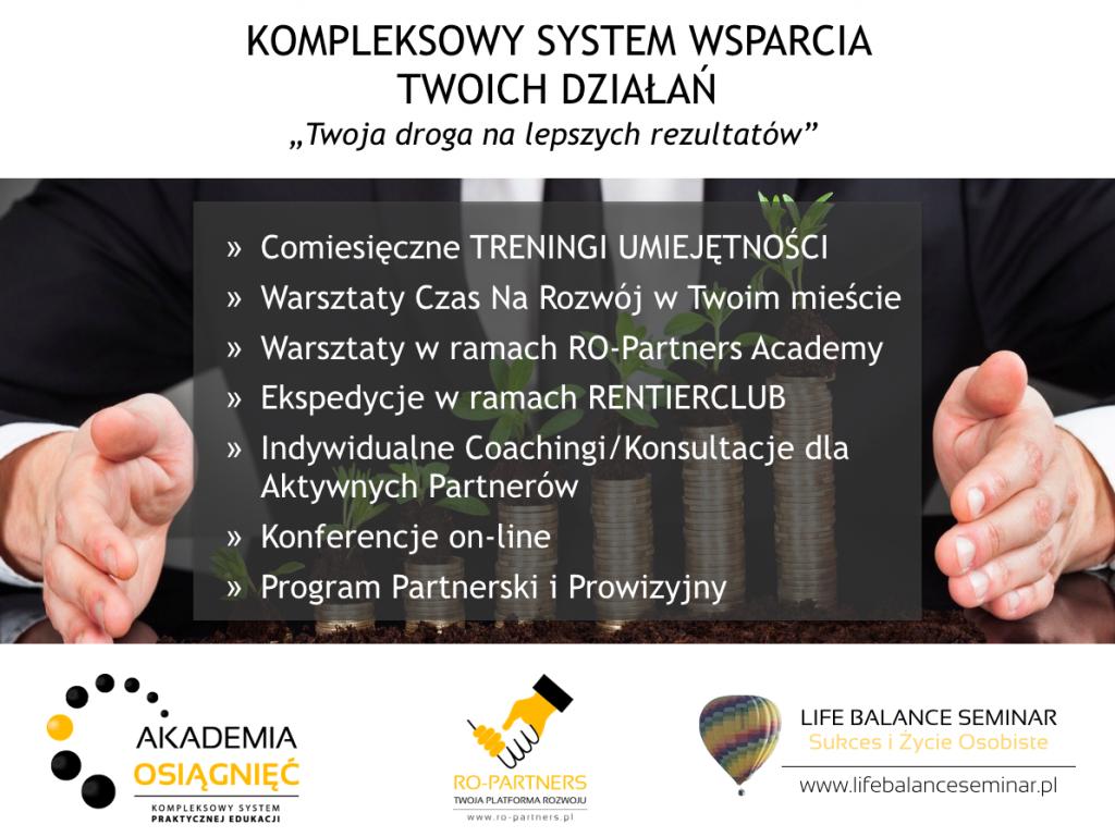 Akademia Osiagnięc