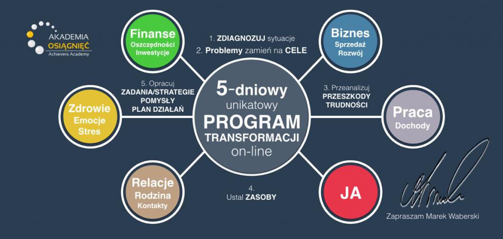 5-dniowy Program Transformacji